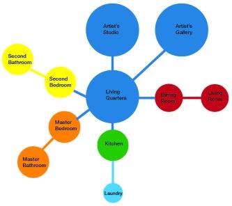Phase 1: Bubble Diagram