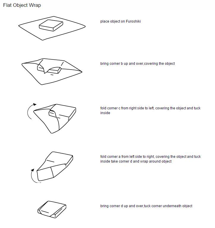 Flat Object Wrap