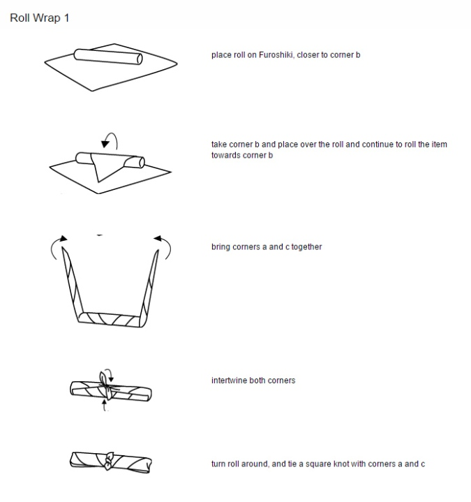 Roll Wrap 1