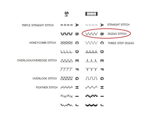 00- SEW- Straight-Stitch